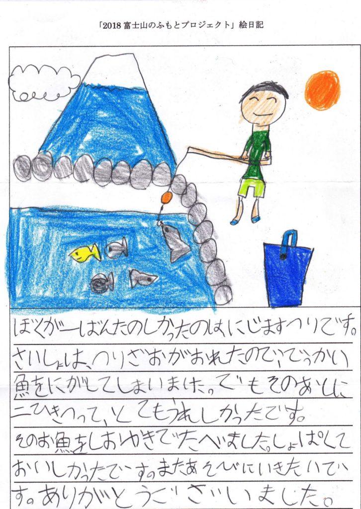 福島の子ども支援 富士山のふもとプロジェクト